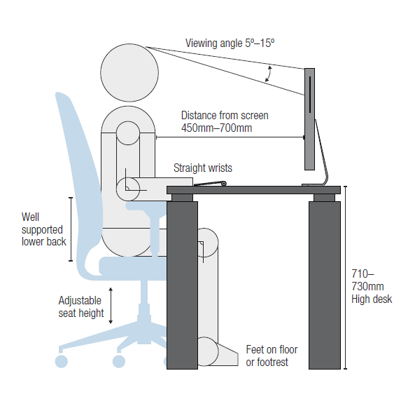 Seating Ergonomics